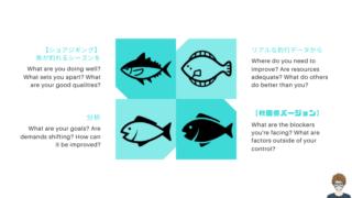 秋田県でショアジギングで魚が釣れる時期のアイキャッチ画像